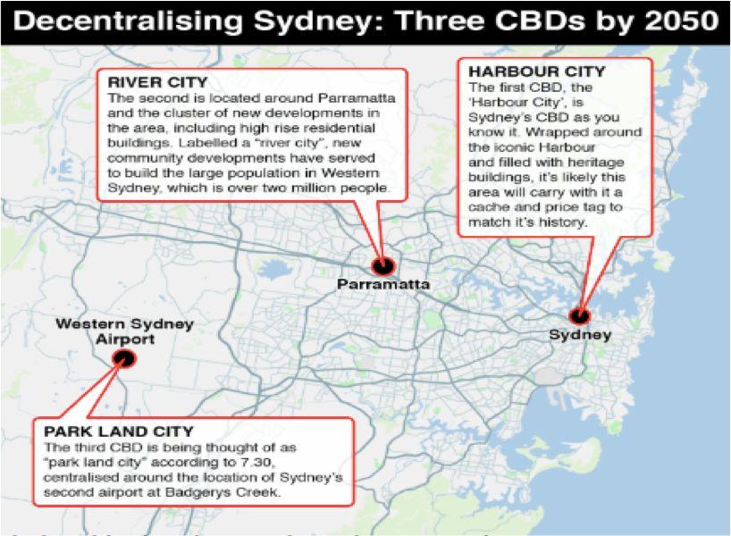人口爆表,发展悉尼三大CBD已是大势所趋